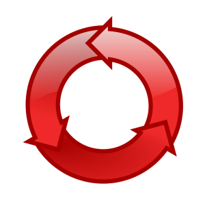 Cyclus1
