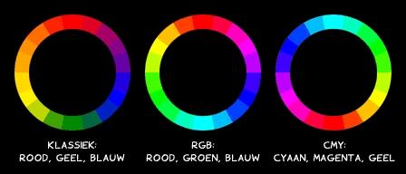 kleurencirkels