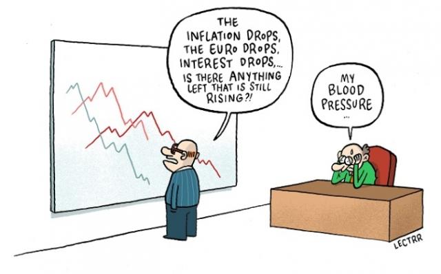Eurospiraalnaar de bodem